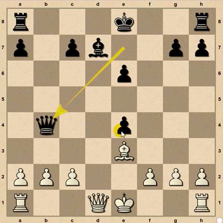 Kostenlose Schachspiel
